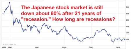 japan nikkei stock index