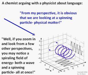 energy-matter
