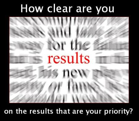 A conceptual image representing a focus on results